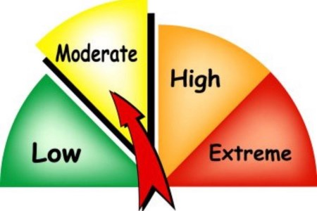 Image of Fire Rating to Moderate